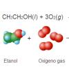 Lectura de reacciones químicas