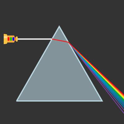 Prisma óptico