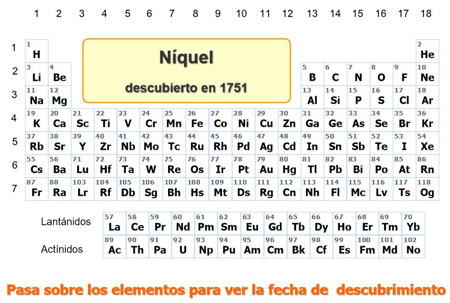 Tabla periódica histórica